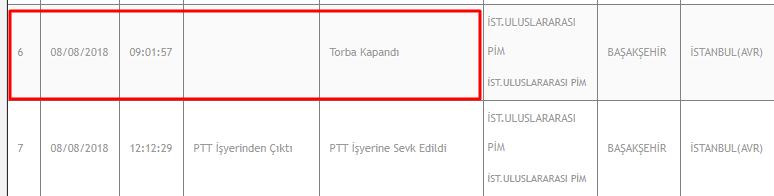 ptt-kargo-torba-kapandi